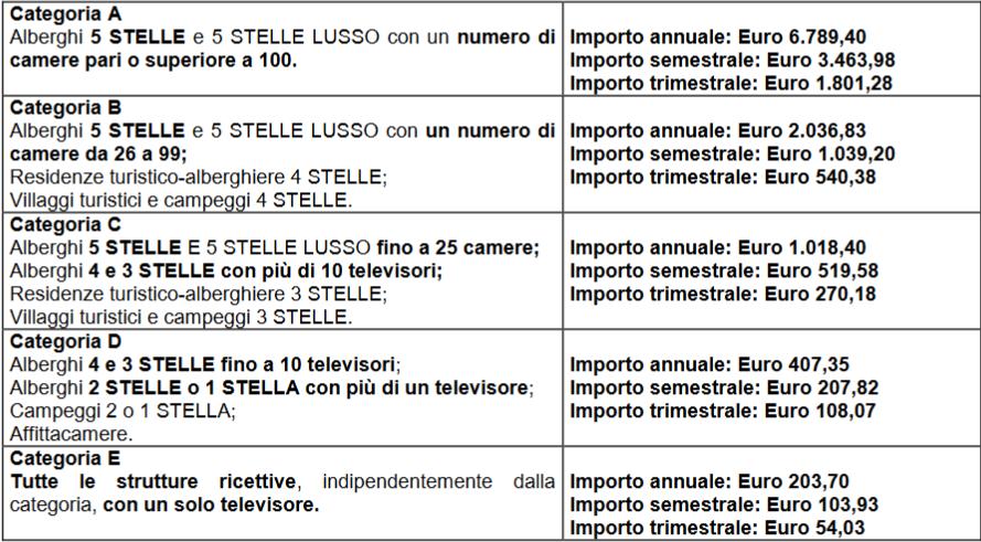 Eu0027 Previsto Il Canone Speciale Che Vedrà I Seguenti Importi