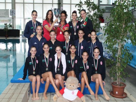 Syncro campionato italiano estivo categoria ragazze la carisa rari nantes savona campione d - Piscina zanelli savona ...