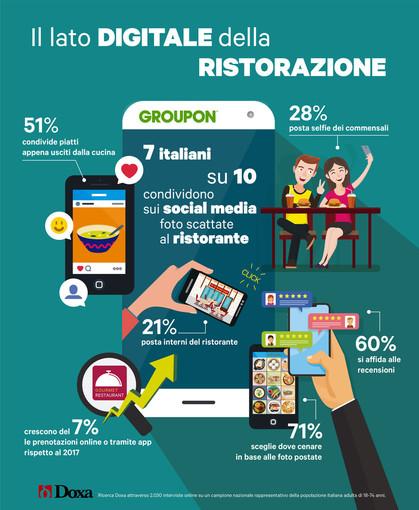 """Il """"lato digitale"""" della ristorazione: i liguri prenotano sempre di più on line"""