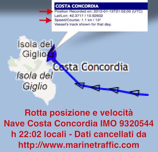 Naufragio Costa Concordia: per il Legale dei passeggeri, sulla pratica dell'inchino ci sono responsabilità della compagnia