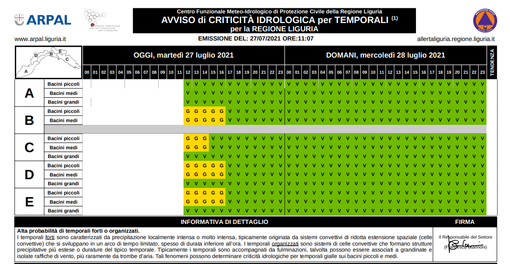 Temporali in Liguria: allerta gialla prolungata fino alle 17