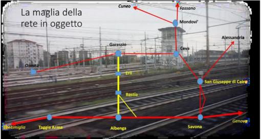 Sviluppo dei collegamenti ferroviari tra Liguria e Piemonte: l'integrazione tra infrastrutture per crescere