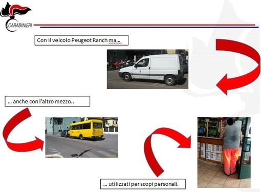 """Operazione """"Fermata Benessea"""": agli arresti domiciliari il """"furbetto del cartellino"""" di Cisano (FOTO e VIDEO)"""