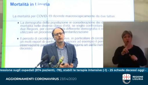 "Coronavirus, Ansaldi, ""In Liguria valore RT stabile a 0,5"""