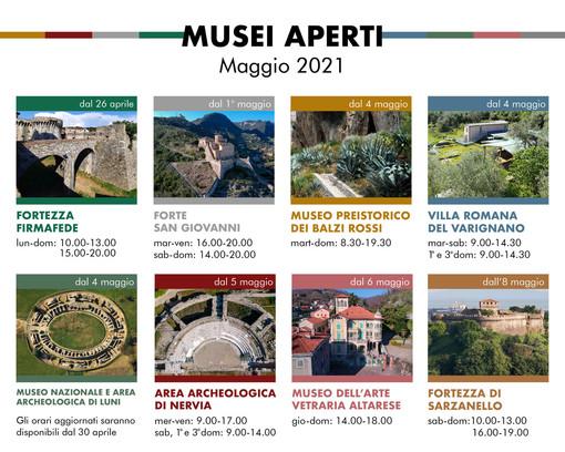 Direzione regionale Musei Liguria: ecco le prime riaperture