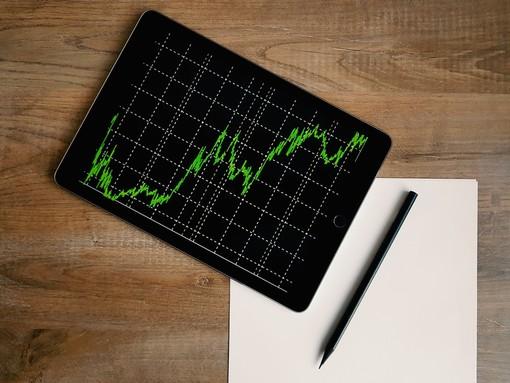 Investire in CFD: pregi ed insidie dell'asset finanziario più ricercato nel 2020