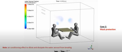 Savona, dal Campus simulazioni di studio delle particelle di respirazione per arrivare ad una Fase2 in sicurezza: miglioramenti con l'aria condizionata