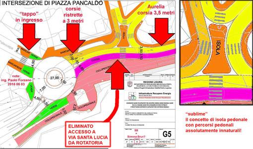 """Savona, un lettore: """"Piazza Leon Pancaldo: tra PUM e progetto passeggiata IRE, come verrà sistemata?"""""""